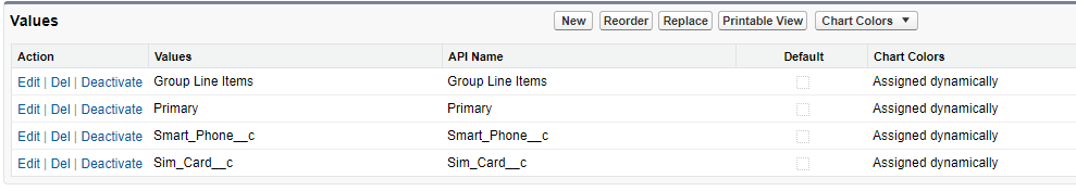 Conditionally Rendering Template Sections In Salesforce CPQ