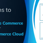 Reasons to choose Salesforce Commerce Cloud over SAP Commerce Cloud